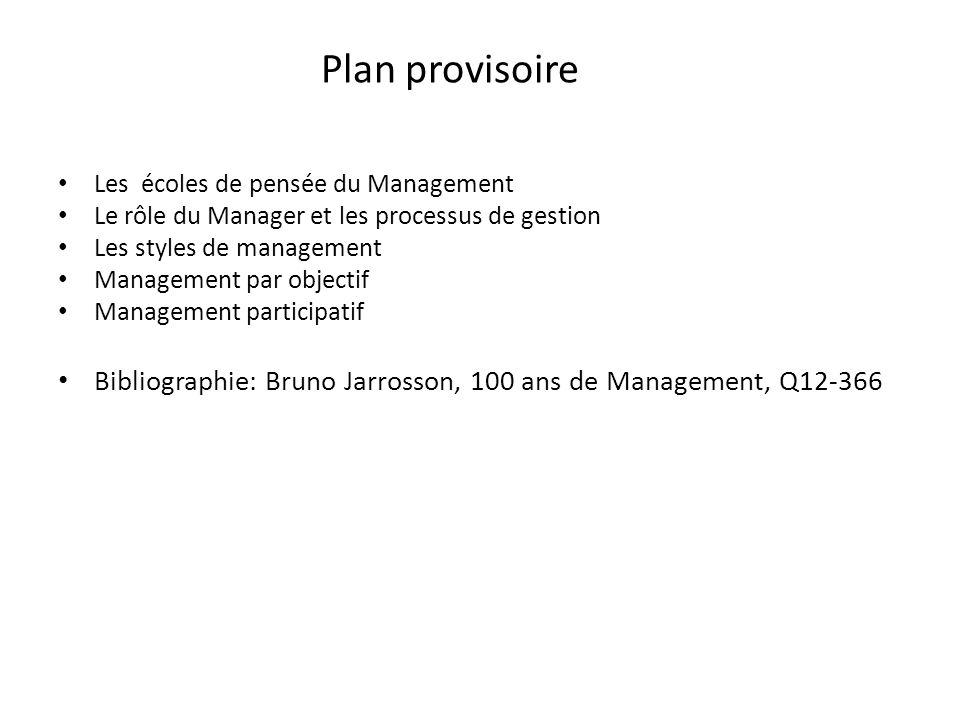 Plan provisoire Les écoles de pensée du Management. Le rôle du Manager et les processus de gestion.