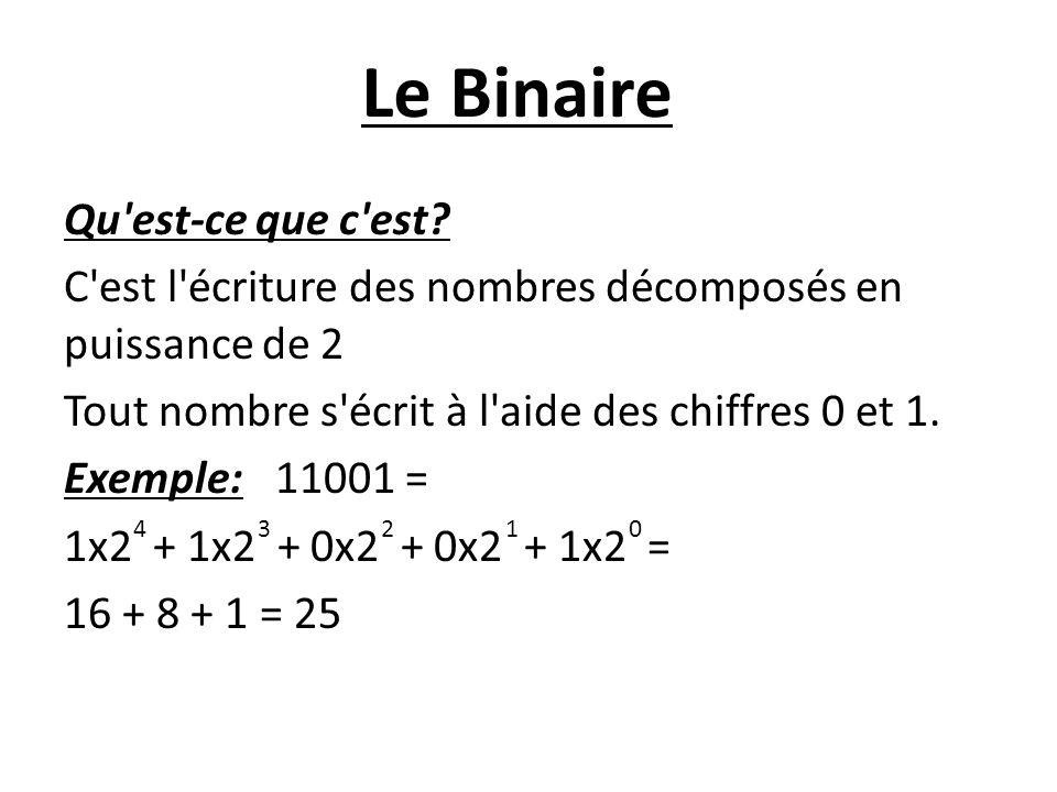 Le Binaire