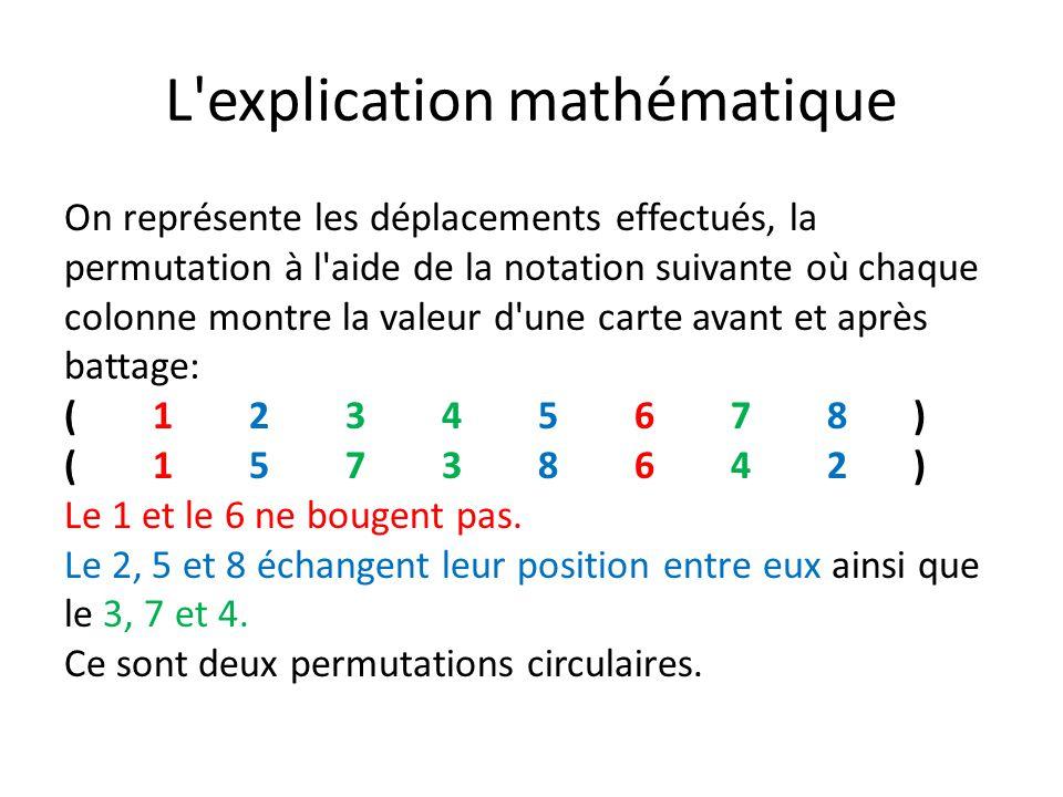 L explication mathématique