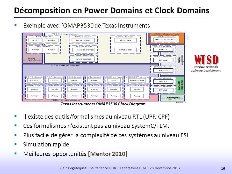 Décomposition en Power Domains et Clock Domains