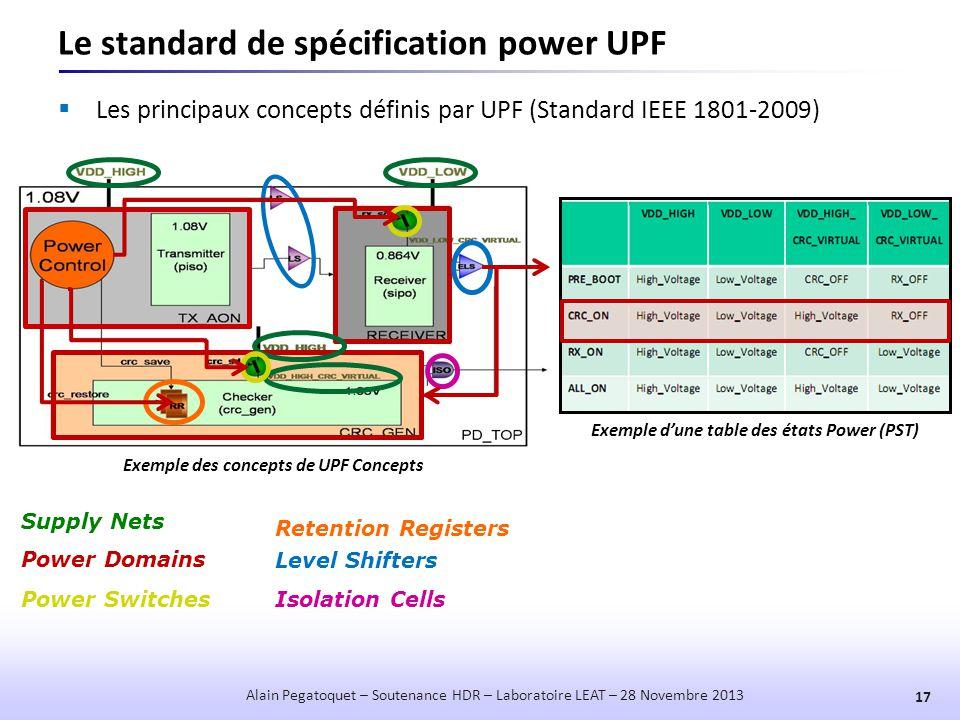 Le standard de spécification power UPF