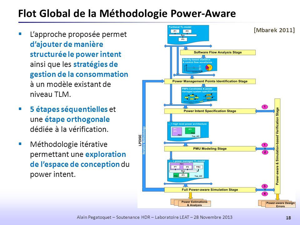 Flot Global de la Méthodologie Power-Aware