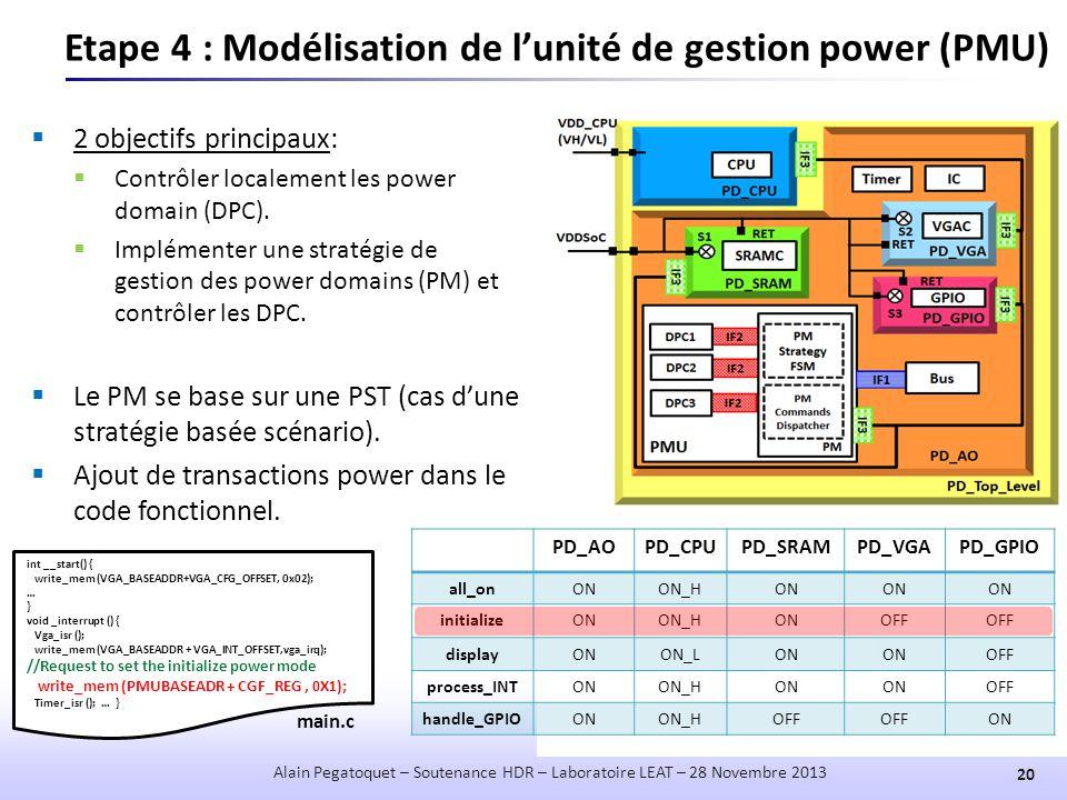 Etape 4 : Modélisation de l'unité de gestion power (PMU)