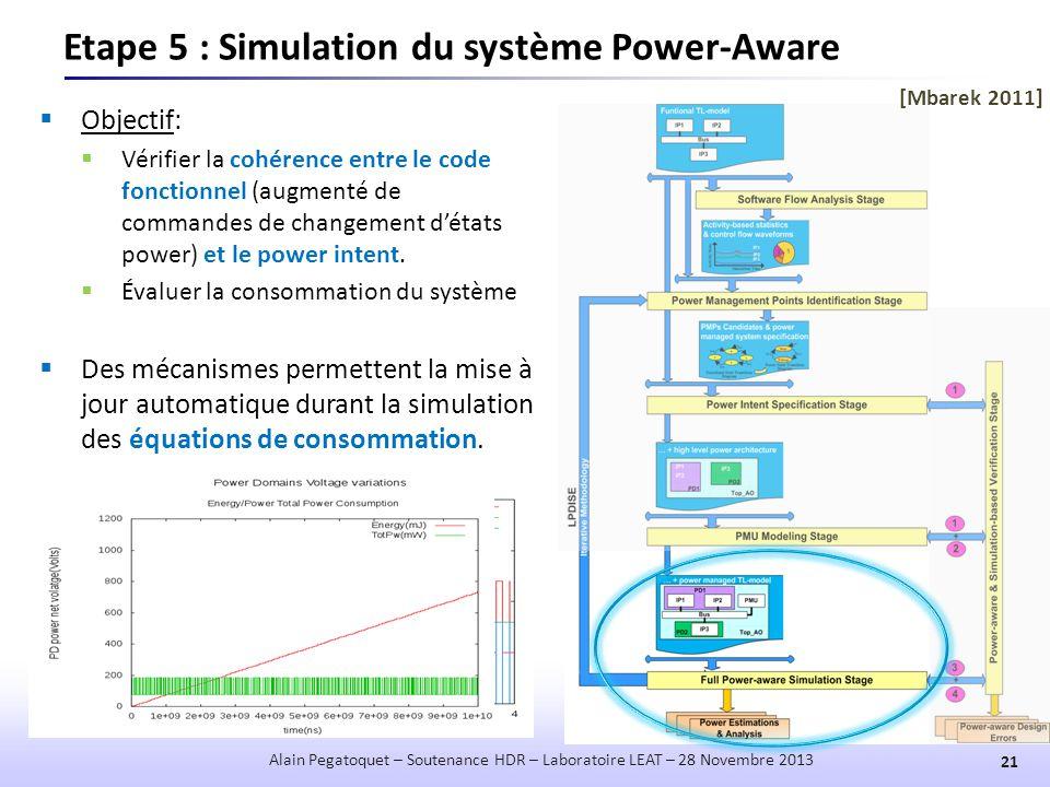 Etape 5 : Simulation du système Power-Aware