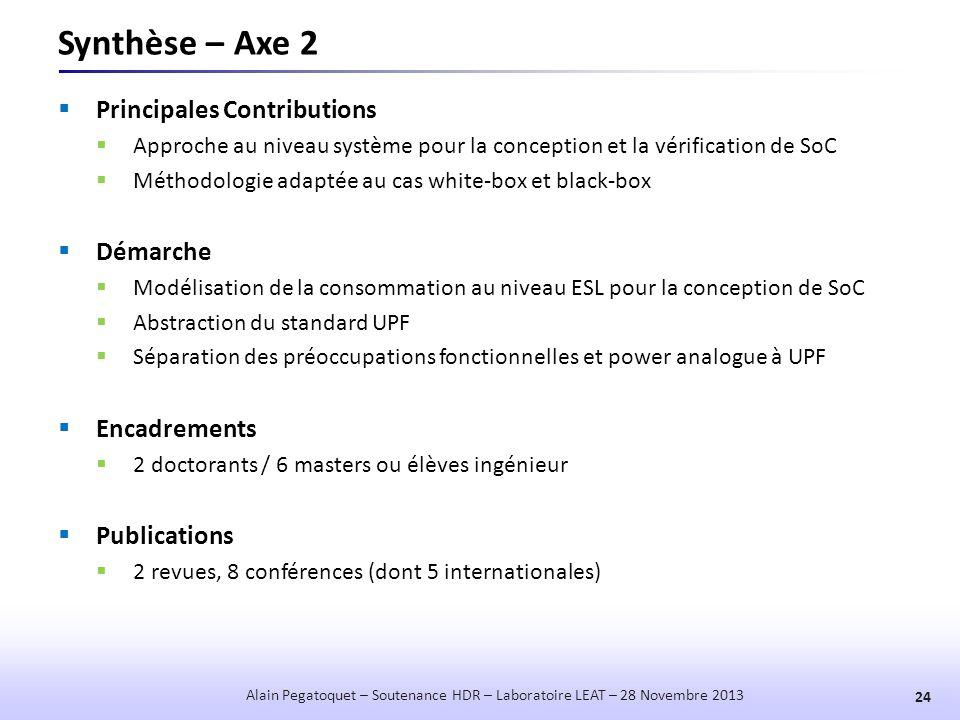 Synthèse – Axe 2 Principales Contributions Démarche Encadrements