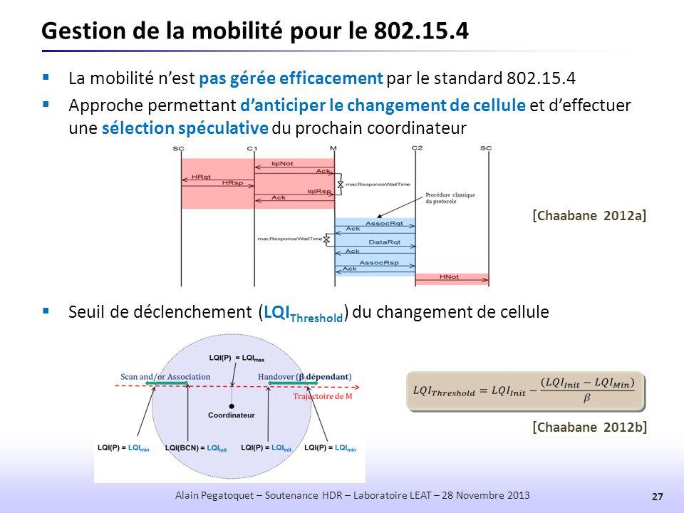 Gestion de la mobilité pour le 802.15.4