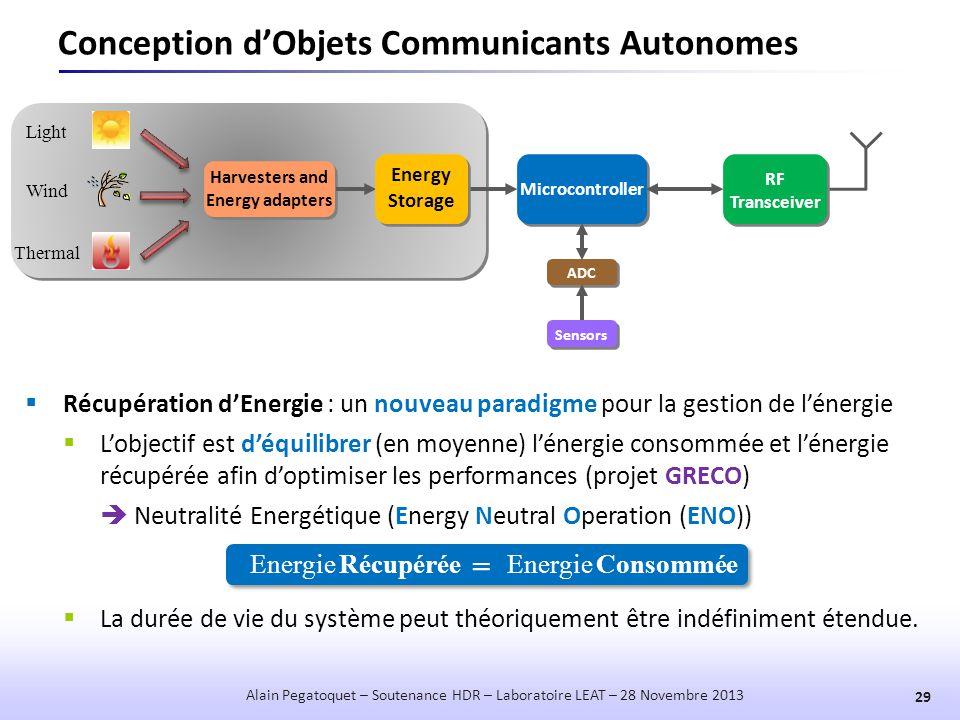 Conception d'Objets Communicants Autonomes