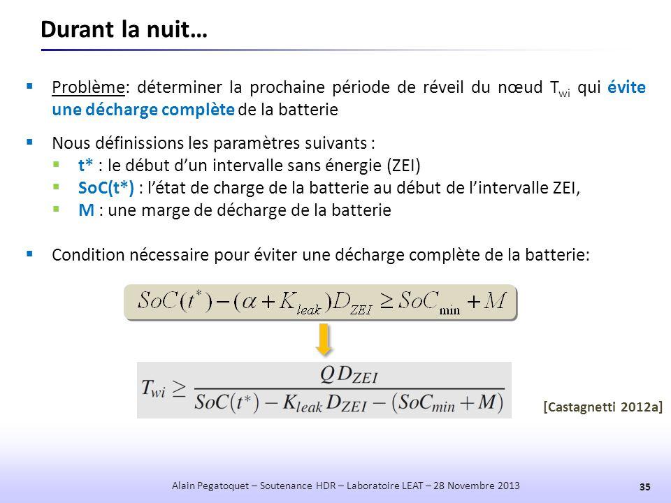 Durant la nuit… Problème: déterminer la prochaine période de réveil du nœud Twi qui évite une décharge complète de la batterie.