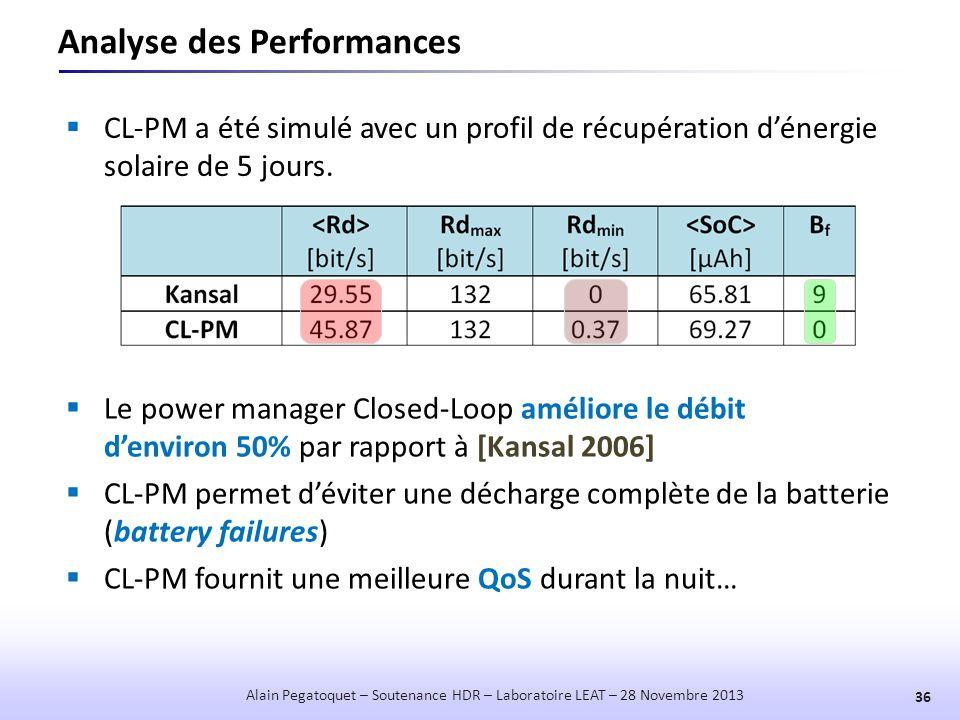Analyse des Performances