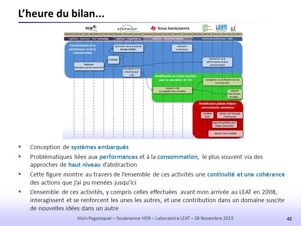 L'heure du bilan... Conception de systèmes embarqués