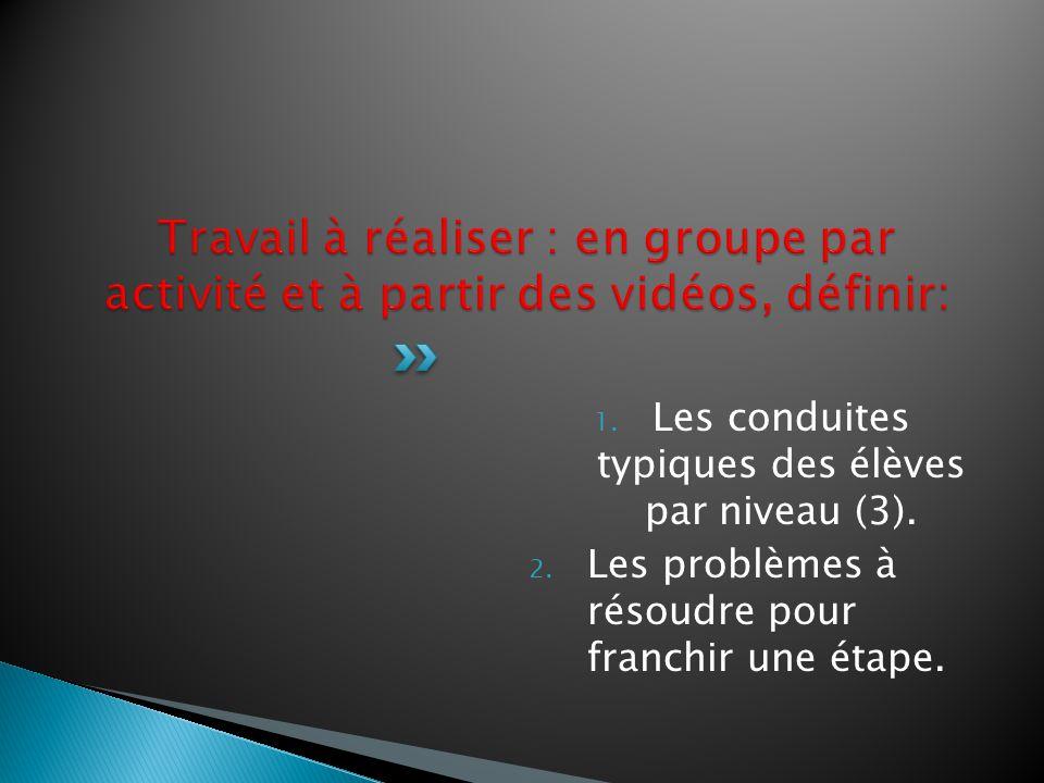 Les conduites typiques des élèves par niveau (3).
