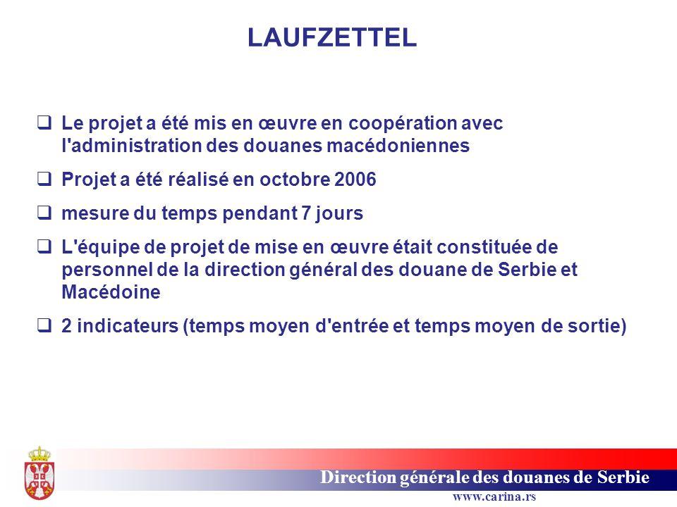 LAUFZETTEL Le projet a été mis en œuvre en coopération avec l administration des douanes macédoniennes.
