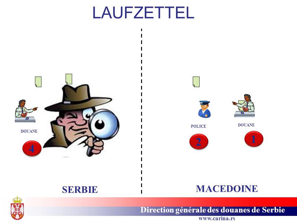 LAUFZETTEL POLICE DOUANE DOUANE POLICE 1 2 4 3 SERBIE MACEDOINE