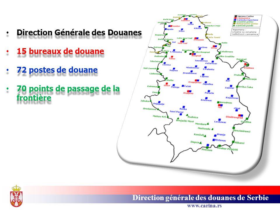 Direction Générale des Douanes