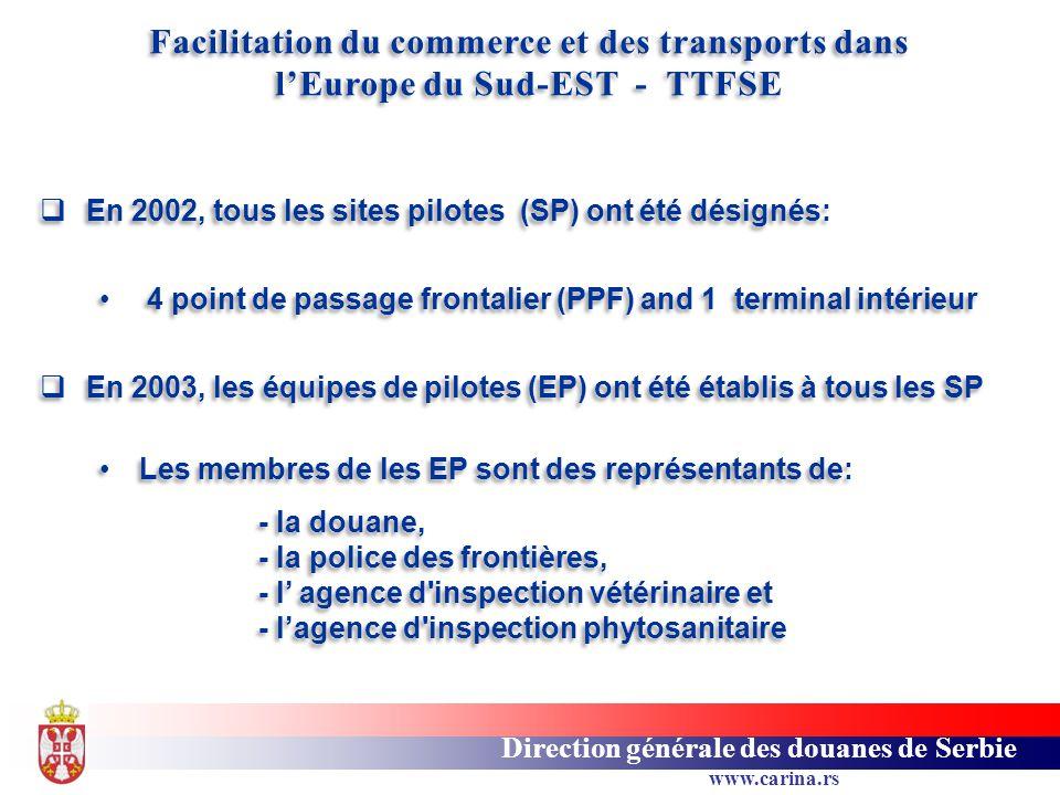 Facilitation du commerce et des transports dans l'Europe du Sud-EST - TTFSE