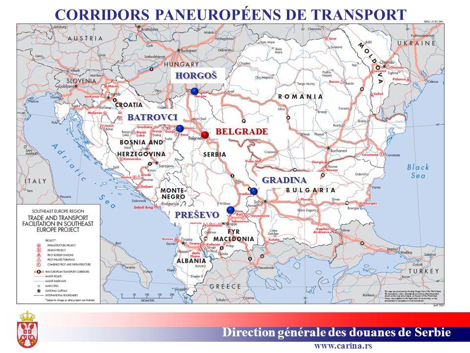 Corridors paneuropéens de transport