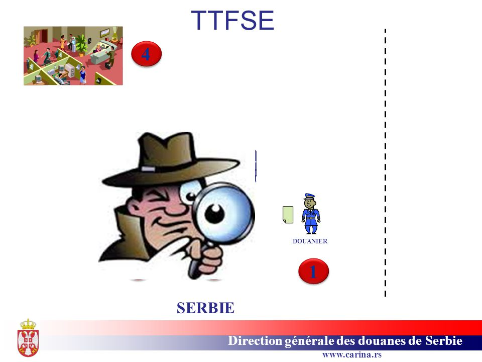 TTFSE 4 POLICE DOUANIER DOUANE 3 2 1 SERBIE