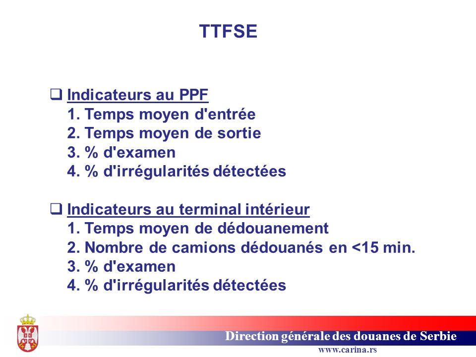 TTFSE Indicateurs au PPF 1. Temps moyen d entrée 2. Temps moyen de sortie 3. % d examen 4. % d irrégularités détectées.