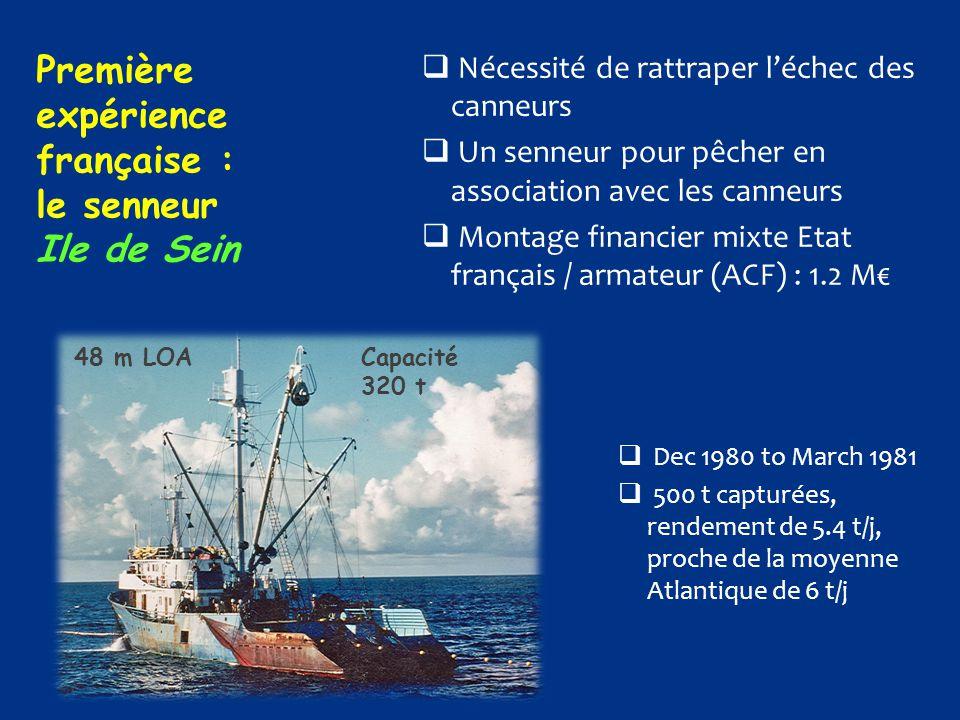 Première expérience française : le senneur Ile de Sein