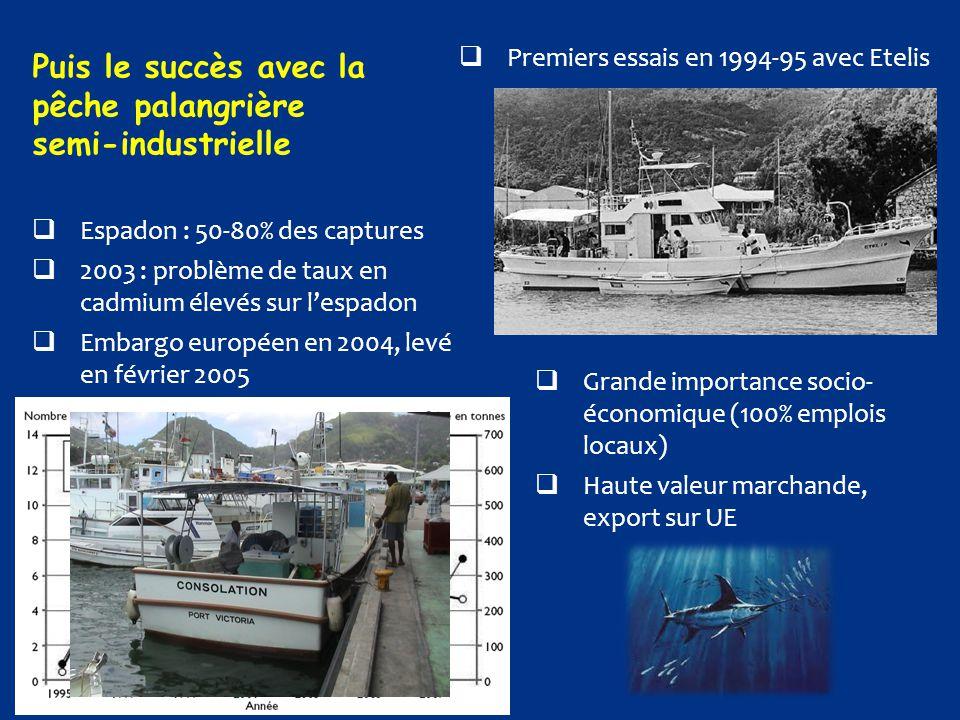 Puis le succès avec la pêche palangrière semi-industrielle