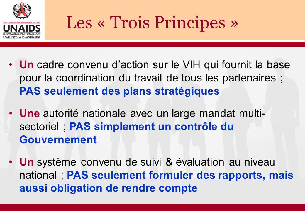 Les « Trois Principes »