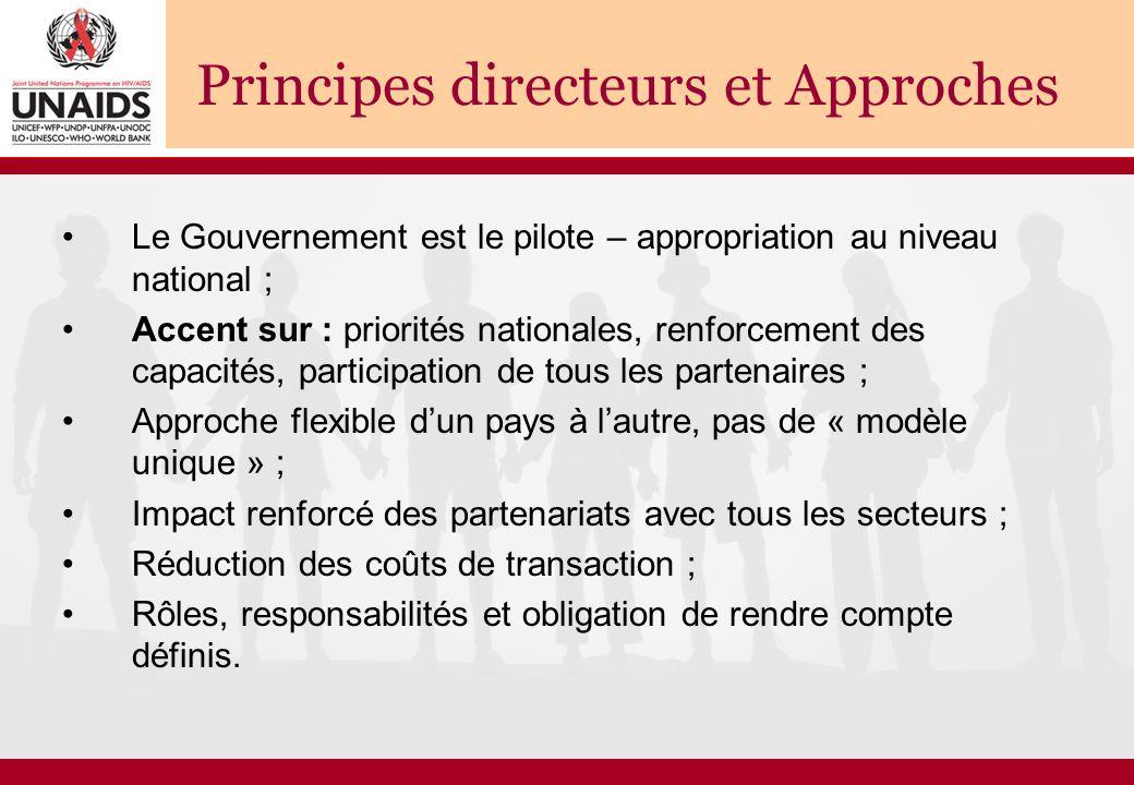 Principes directeurs et Approches