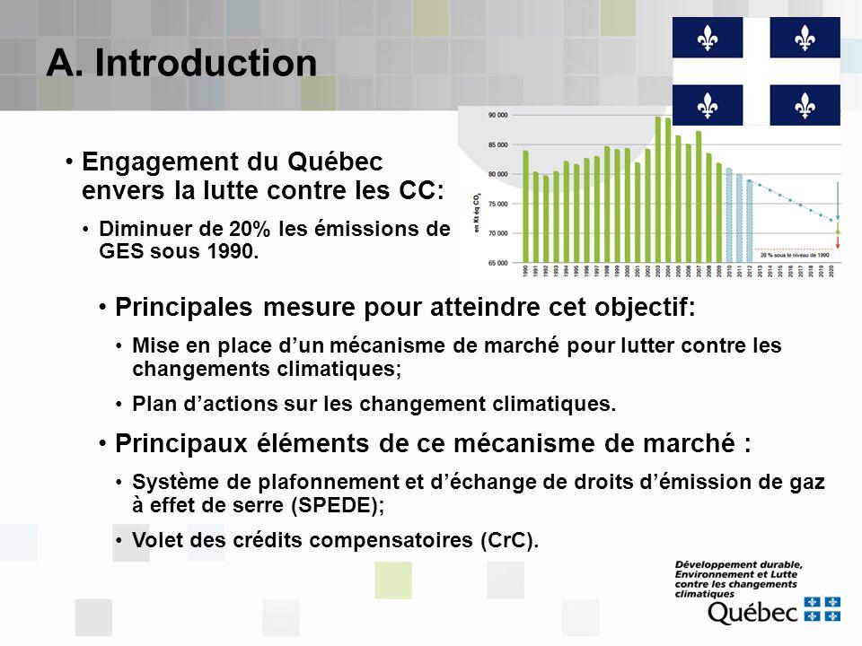 A. Introduction Engagement du Québec envers la lutte contre les CC: