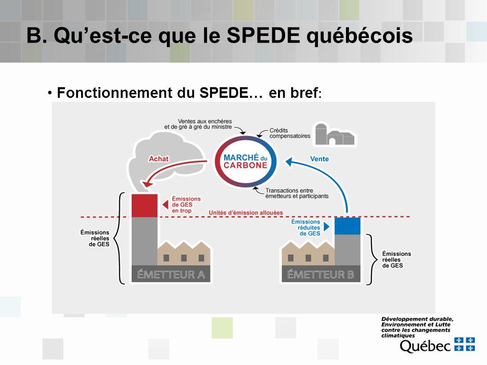 B. Qu'est-ce que le SPEDE québécois