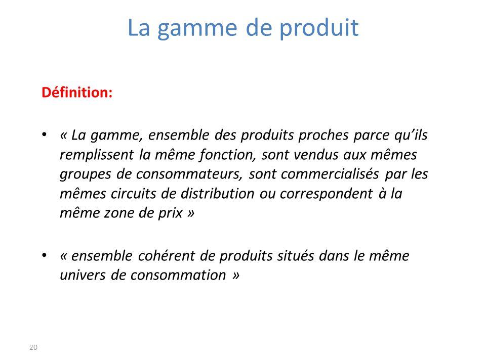 La gamme de produit Définition: