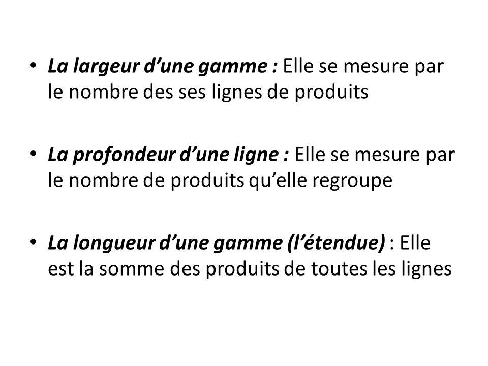La largeur d'une gamme : Elle se mesure par le nombre des ses lignes de produits