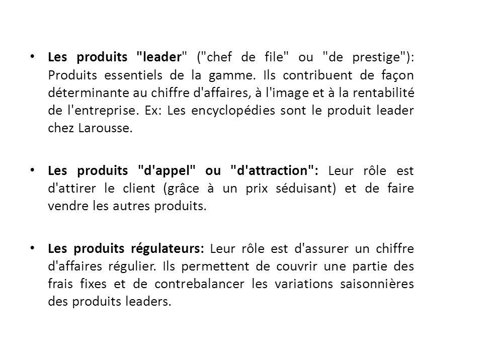 Les produits leader ( chef de file ou de prestige ): Produits essentiels de la gamme. Ils contribuent de façon déterminante au chiffre d affaires, à l image et à la rentabilité de l entreprise. Ex: Les encyclopédies sont le produit leader chez Larousse.