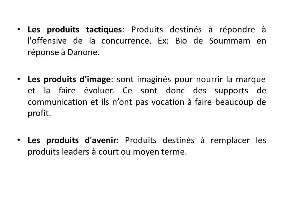 Les produits tactiques: Produits destinés à répondre à l offensive de la concurrence. Ex: Bio de Soummam en réponse à Danone.