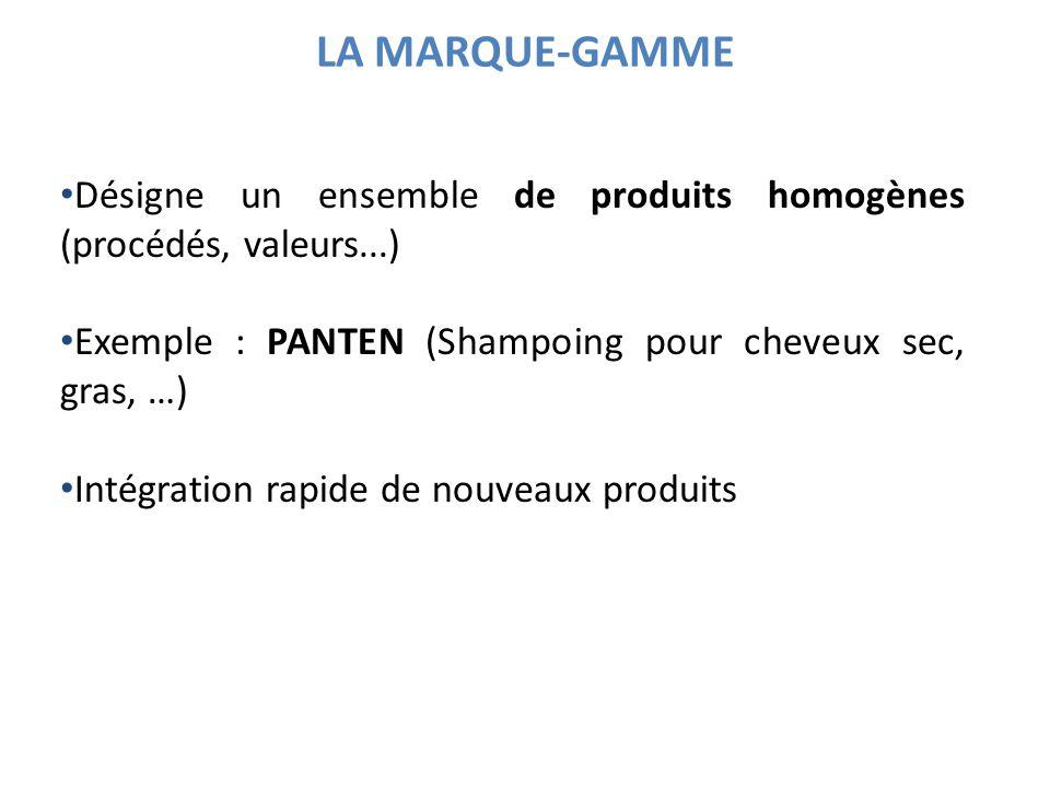 LA MARQUE-GAMME Désigne un ensemble de produits homogènes (procédés, valeurs...) Exemple : PANTEN (Shampoing pour cheveux sec, gras, …)