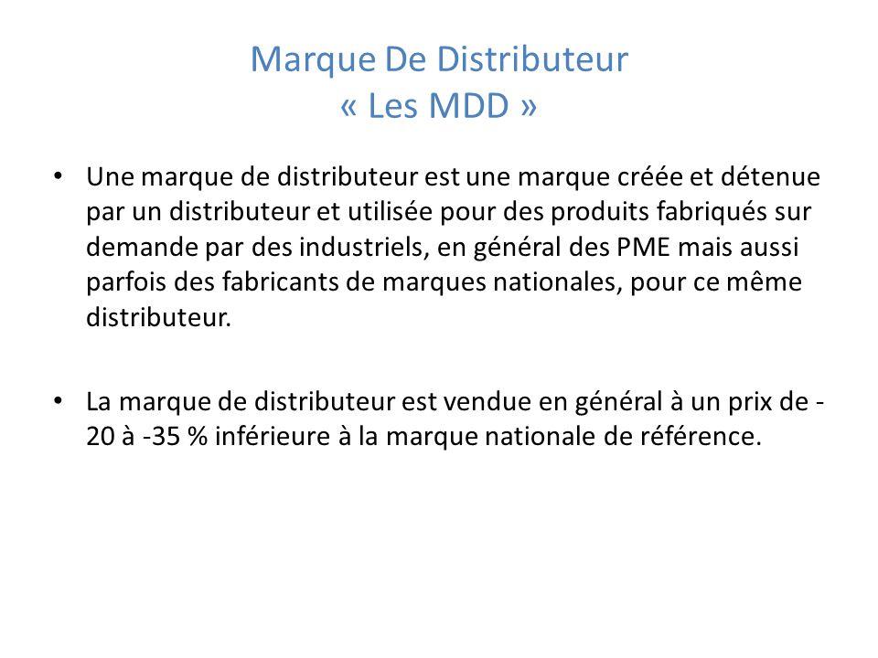 Marque De Distributeur « Les MDD »
