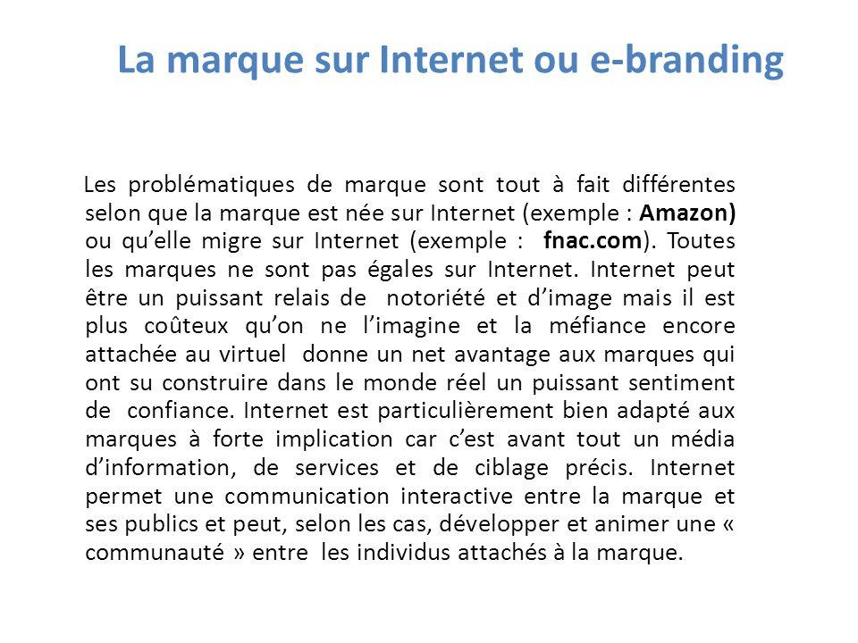 La marque sur Internet ou e-branding