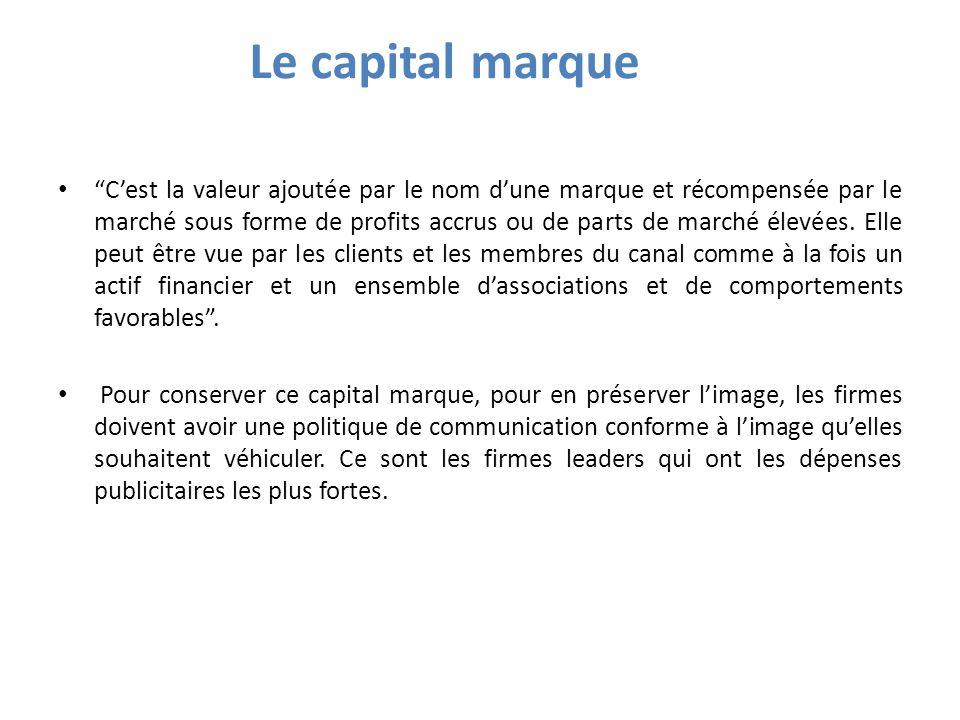 Le capital marque