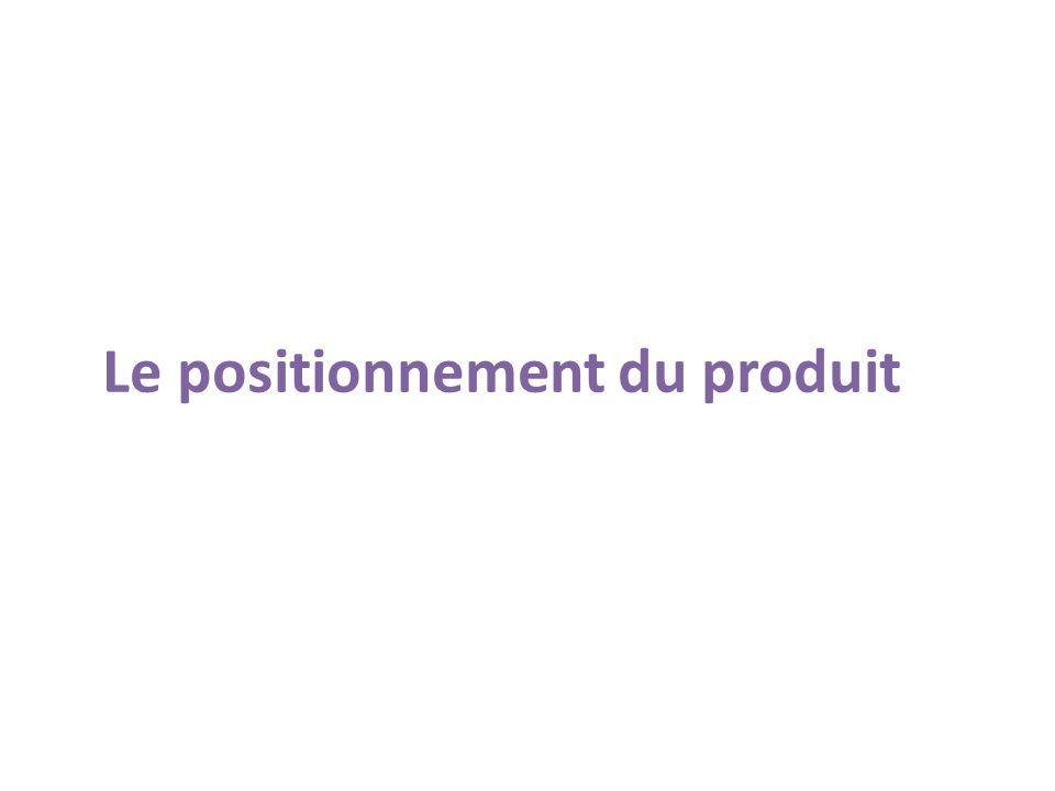 Le positionnement du produit