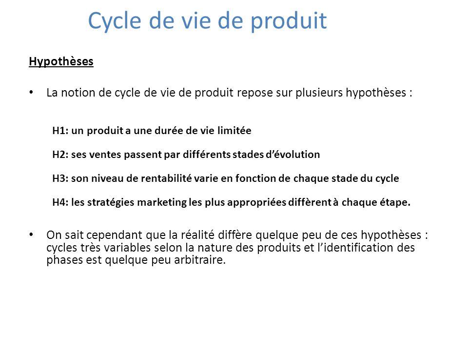 Cycle de vie de produit Hypothèses