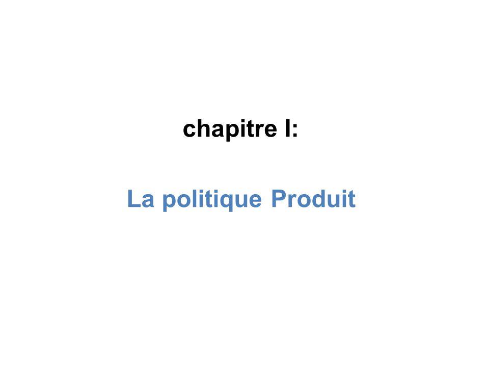chapitre I: La politique Produit