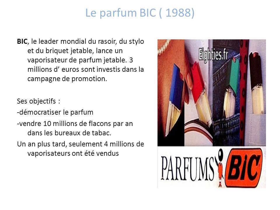 Le parfum BIC ( 1988)