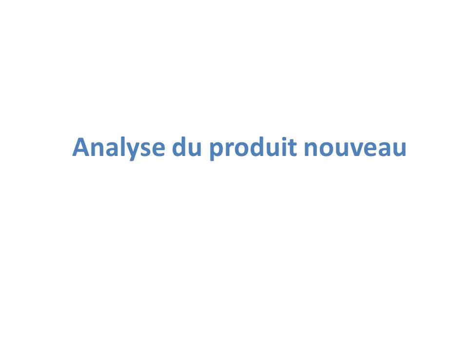 Analyse du produit nouveau