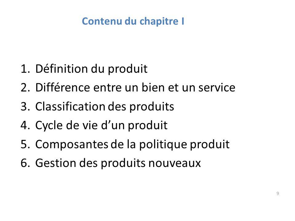 Différence entre un bien et un service Classification des produits