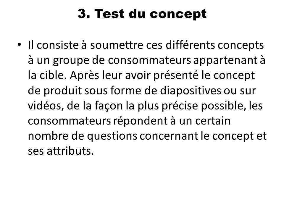 3. Test du concept
