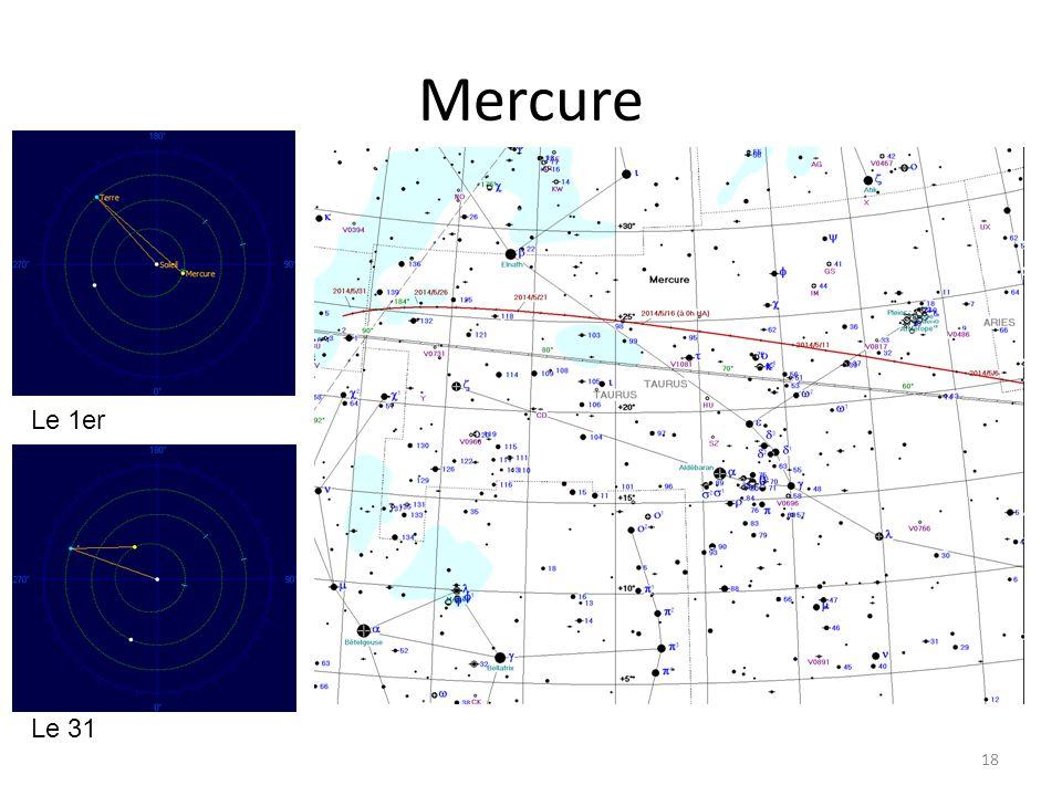 Mercure Le 1er Le 31