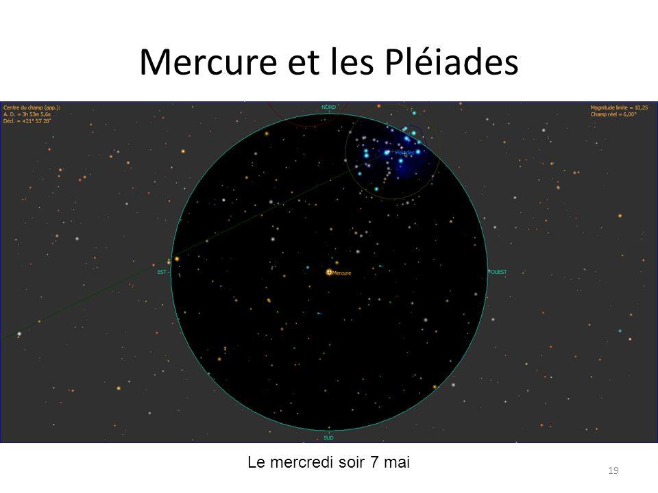 Mercure et les Pléiades
