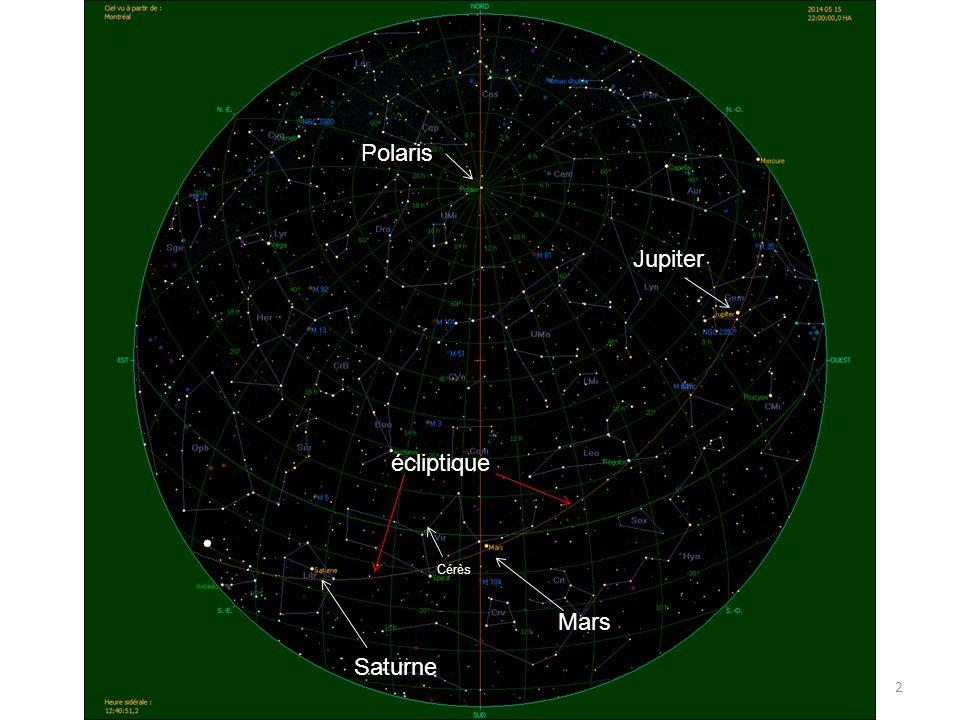 Polaris Jupiter écliptique Cérès Mars Saturne