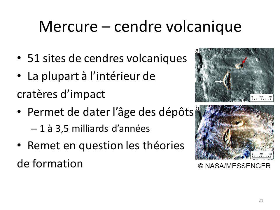 Mercure – cendre volcanique