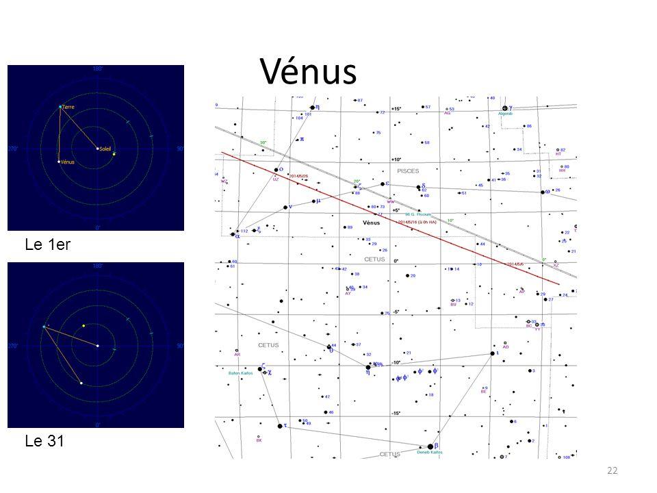 Vénus Le 1er Le 31