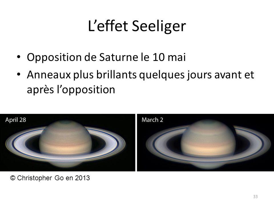 L'effet Seeliger Opposition de Saturne le 10 mai