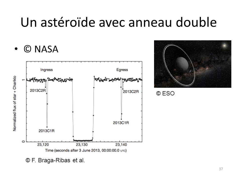 Un astéroïde avec anneau double